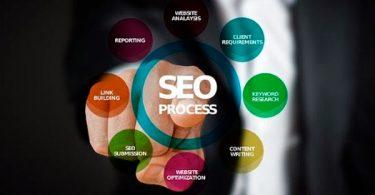 Marketing online para el desarrollo de tu empresa
