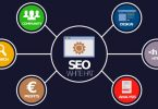 Recursos optimizando el marketing digital